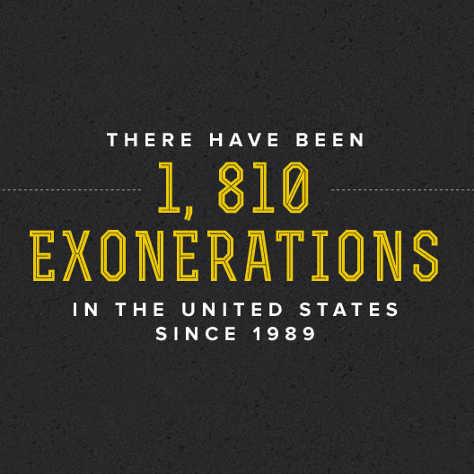 EXONERATIONS IN THE UNITED STATES