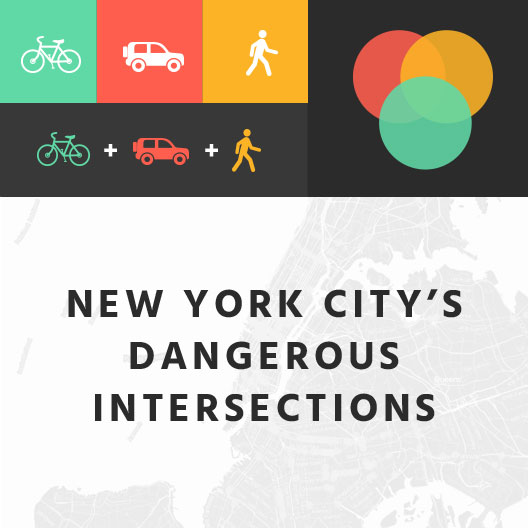 NEW YORK CITY'S DANGEROUS INTERSECTIONS